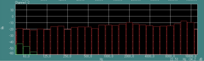 スピーカー工房 飛びねこ DBDST8i 周波数特性