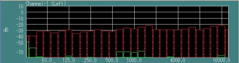 スピーカー工房 飛びねこ 13センチウッドコーン用バスレフ 周波数特性