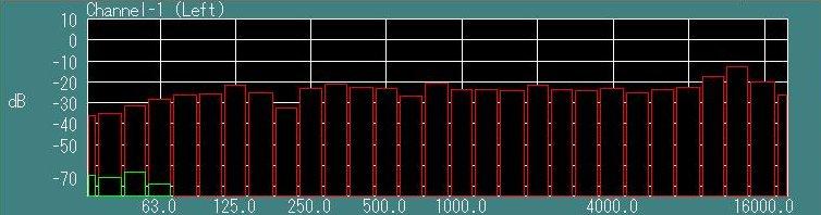 スピーカー工房 飛びねこ BDB12mk2 周波数特性