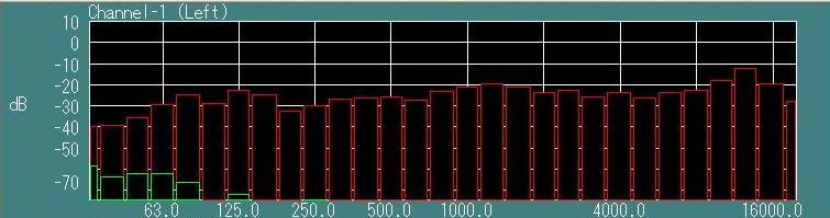スピーカー工房 飛びねこ 周波数特性 CHR-70V3