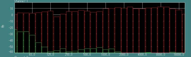 スピーカー工房 飛びねこ TDB13TB 周波数特性