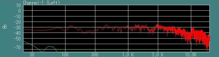 スピーカー工房 飛びねこ 周波数特性 TDB20FRM-3
