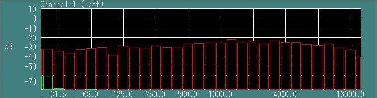 スピーカー工房 飛びねこ TDB20FR 周波数特性