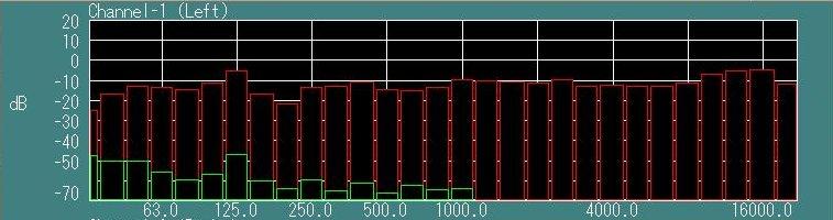 スピーカー工房 飛びねこ TDB8-DIY 周波数特性