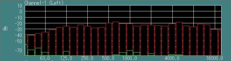 スピーカー工房 飛びねこ ジャンボバッキー 周波数特性