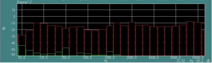 スピーカー工房 飛びねこ  BSBST8i 周波数特性