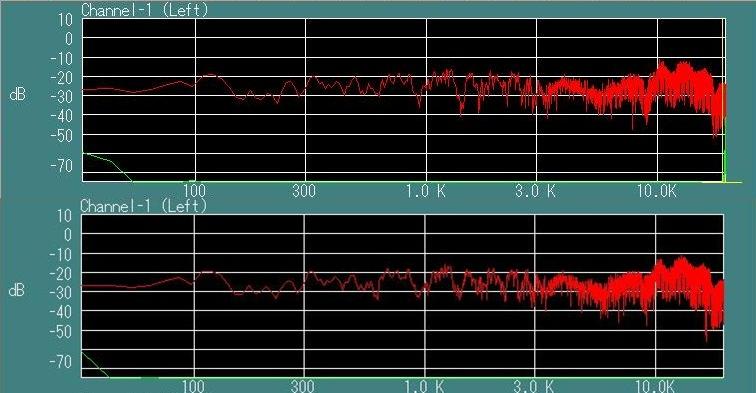 スピーカー工房 飛びねこ スペシャルエディション 周波数特性