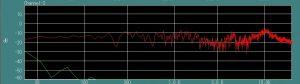 スピーカー工房 飛びねこ TN-1mk2 周波数特性